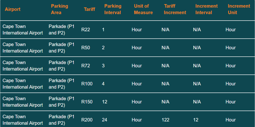 cape town airport parking tariff p1 p2